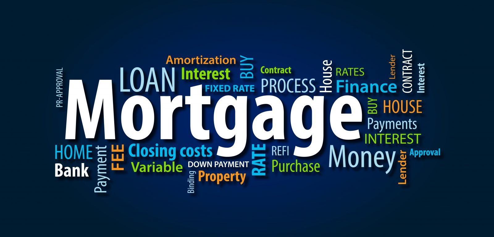 Mortgage word cloud gibsons real estate